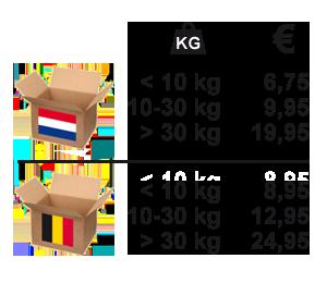 Verzendkosten Nederland en Belgie